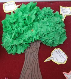 "Orman Haftası ""Ağaçlar konuşuyor "" Projesi Tree Costume, Monkey Crafts, Canti, Art Competitions, Class Projects, Earth Day, Special Education, Environment, Trees"
