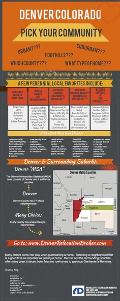 Infographic: Communities in Colorado to live in.
