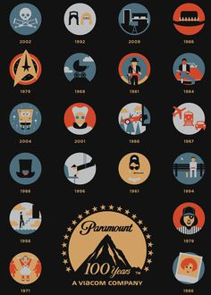 100 Years of #ParamountPictures #poster