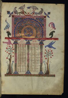 Gospels, Canon Table, Walters Manuscript W.538, fol. 7r