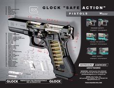 "Glock ""Safe Action"" Pistols  I miss my Glock 17, as they say Glock, Perfection!"