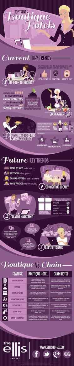 Hola: Una infografía con el Top tendencias en hoteles boutique. Vía Un saludo