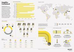 WORLD GRAIN trading flow - Google 검색