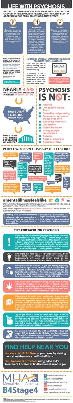 Psychology infographic & Advice Life with Psychosis. Image Description Life with Psychosis Mental Health Nursing, Mental Health Counseling, Mental Health Issues, Mental Health Awareness, Health Education, Therapy Tools, Art Therapy, Therapy Ideas, Blabla