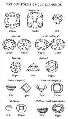 Diamond Cuts in 1889