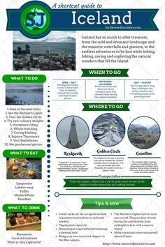 A Shortcut Guide to Iceland | SavoredJourneys.com Destination Guides