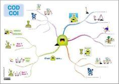 Carte mentale, mindmap COD COI