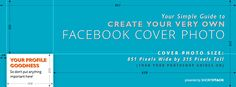 Simple Guide to create your own custom Facebook cover photo