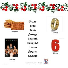"""Ь - """"Soft sign"""" - Мягкий знак - a letter of the alphabet. It is a sign which can't be pronounced. Russian Alphabet, Learn To Read, Letters, Signs, Learning, Words, Shop Signs, Studying, Letter"""
