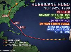 20th Anniversary of The Great Hurricane Hugo - The WeatherMatrix ...