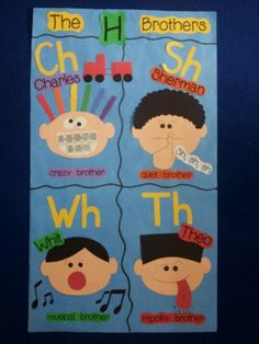 """The """"H"""" Brothers - Ch, Sh, Wh, Th via Mrs. Palmer's Kindergarten Class"""