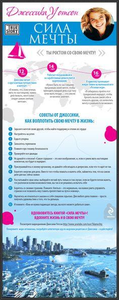 Благодаря силе своей мечты, в 16 лет Джессика в одиночку проплывает вокруг Земли на маленькой розовой яхте и становится знаменитой. Как она достигла своей цели — смотрите наш инфографик.    Посмотреть инфографик в большом разрешении: http://www.eksmo.ru/sila_mechty/