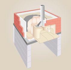 Construction d'un four à bois en kit.  Etape 9 : installation du conduit de fumées