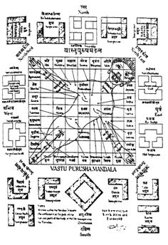 Abstract, Nexus 2002, Vini Nathan: Vastu Purusha Mandala