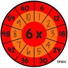Materiales para trabajar las tablas de multiplicar - Imagenes Educativas Math For Kids, Activities For Kids, Math Multiplication, Writing Numbers, Math Resources, Pre School, Alphabet, Tables, English