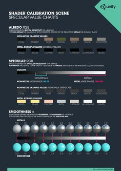 152 Best CS188 Moodboard images | 3d animation, Animation, Model