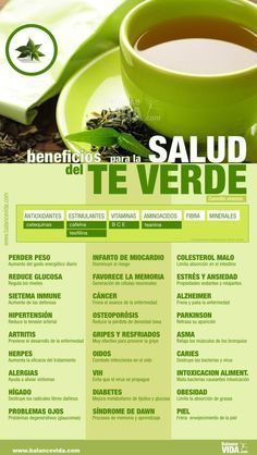 Los múltiples beneficios del té verde incluyen la perdida peso y el retraso de… The multiple benefits of green tea include losing weight and delaying the progression of cancer in the body. Healthy Drinks, Healthy Tips, Healthy Recipes, Detox Drinks, Health And Nutrition, Health Fitness, Green Tea Benefits, Natural Medicine, Health And Beauty