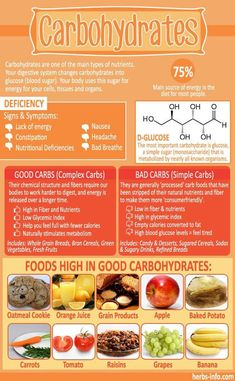 Do You Know The Difference Between Good And Bad Carbohydrates? Here's A List Of Foods That Contain Them 732397958135062361 food list ohne kohlenhydrate carbohydrates carb kohlenhydrate kohlenhydrate rezepte Healthy Tips, Healthy Eating, Healthy Recipes, Healthy Protein, Protein Foods, High Protein, Bad Carbohydrates, Health And Wellbeing, Health Benefits