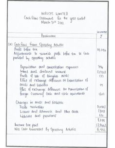 Solved Cash Flow Statements with Balance Sheet (Vertical) and Notes t… Accounting Classes, Accounting And Finance, Cash Flow Statement, Financial Statement, Balance Sheet, Class Projects, Acting, Clip Art, Notes