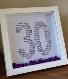 Wall art ~ Personalised, personalized Word Art Birthday Design ~ choose own words and colours ~ home or office decoration by FunkyDesignsbyDi on Etsy Personalized Wall Art, Shadow Box Frames, Birthday Design, Word Art, Colours, Words, Creative, Handmade