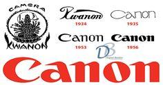 Blog do Diogenes Bandeira: Canon anuncia compra da Axis Communications.