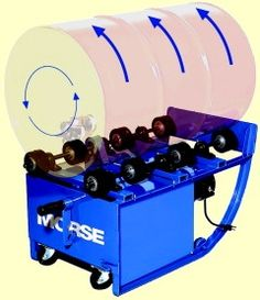 Industrial Drum Mixer Supplies | Get a Drum Roller, Drum Rotator & Drum Mixer to mix the contents of a sealed drum | Compact industrial drum mixers roll a closed drum on its side to agitate the contents without opening the drum. Call Essex Drum Handling!