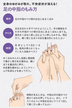【歯科医が解説】「足の中指をもむ」と全身のゆがみが調整される これホント? | ケンカツ!