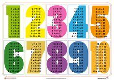 tafels 1-10