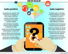 JuRehder - infográfico sobre uso de celular, para o JC Bauru/SP