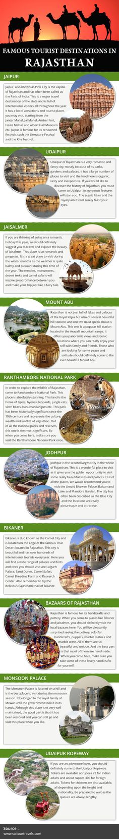 Check out the Latest ‪#‎Infographic‬ of Sai Tour & Travels. Visit: http://visual.ly/famous-tourist-destinations-rajasthan ‪   #Travel #Chandigarh #Mohali #Panchkula #Taxiservice #Touroperator