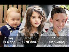 Самые богатые ДЕТИ в мире.