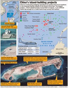 China's Island-building in the South China Sea.