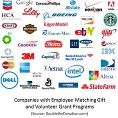 #corpgiving 7 Types of Corporate Giving Programs via @JoanneFritz