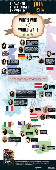 Reference: History: Oxford University Press Releases Whos Who in the Outbreak of First World War Political Map/Infographic (Free) European History, History Facts, World History, American History, Modern History, Ancient History, Ancient Egypt, Native American, British History