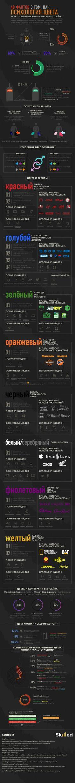 Инфографика: 40 фактов о том, как психология цвета может увеличить конверсию вашего сайта - Лидзавод