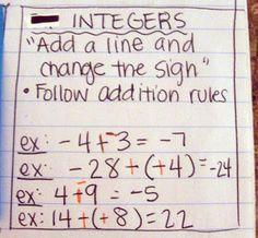 Integers Notes - I like the way she has phrased how to do subtraction. Math Teacher, Math Classroom, Teaching Math, Math Math, Classroom Ideas, Teaching Tips, Math Vocabulary, Kids Math, Teacher Tools