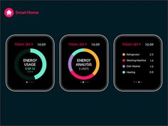Smart Homes - Smart Watch by Andrew Lawler