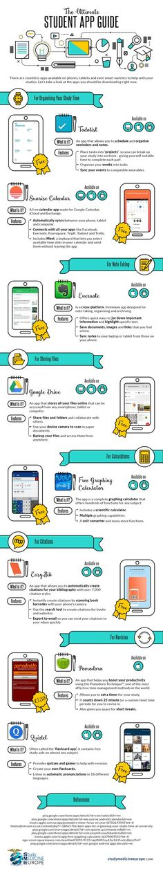 The Ultimate App Guide for Students – Infographic ~ Educational Technology and Mobile Learning