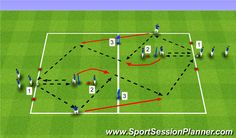 - Example Session: Passing & Receiving, Technical: Passing & Receiving , Advanced, + SAQ Practice, OrganisationPlayers at st U8 Soccer Drills, Soccer Warm Up Drills, Soccer Warm Ups, Soccer Workouts, Football Drills, Football Soccer, Soccer Ball, Soccer Coaching, Soccer Training