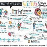 Creative Mornings August '16. Theme: WEIRD