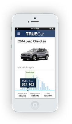 TrueCar helps you save money buying a car