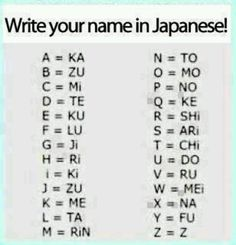 What is ur Japanese name