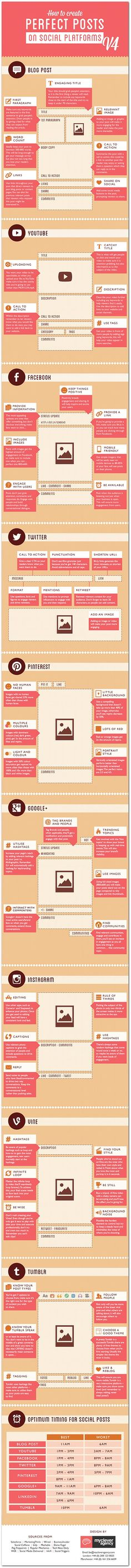 [INFOGRAPHIC] Guide to Perfect Social Media Posts