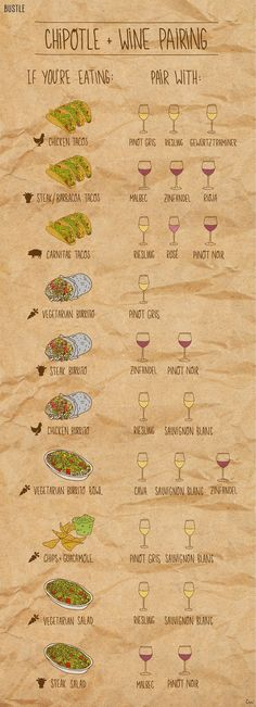 Chipotle wine pairings.  {wineglasswriter.com}