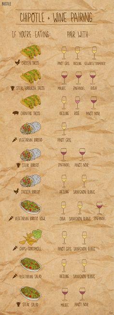 Chipotle wine pairings.  {wineglasswriter.com}