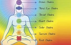 Chakra Meditation techniques are different from other meditation techniques and is a intense one. It detoxifies and unclogs the energy points of your body, enhancing and empowering you for a better life.