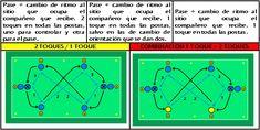 Futbol Profesional – Ejercicios – Técnico – Ej. Específicos - FútbolCarrasco
