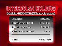Interbolsa andaba en problemas mucho antes de que acudiera a buscar fondos para respaldar las operaciones repos que motivaron su intervención. Entre 2008 y 2012 Interbolsa Holding perdió 208 mil millones de pesos.