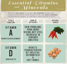 good to know: essential vitamins