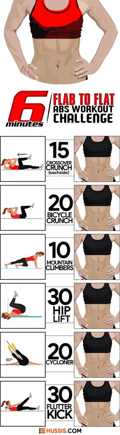 Nowadays, getting a 40 minute workout session every day is more like a challenge. That's because we barely find time to hit the gym on a regular basis. But with this flat abs workout you'll need only 6 minutes per day to tone and tighten your core. This waistline slim and trim workout uses only your body weight to target all your abdominal muscles and ignite the fat burning even after the workout is done. Also, the muscles in your back, shoulders and glutes also receive a good stretch by…